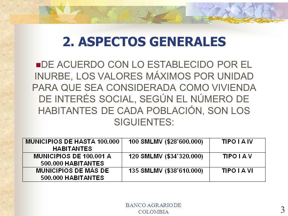 BANCO AGRARIO DE COLOMBIA 3 2. ASPECTOS GENERALES DE ACUERDO CON LO ESTABLECIDO POR EL INURBE, LOS VALORES MÁXIMOS POR UNIDAD PARA QUE SEA CONSIDERADA