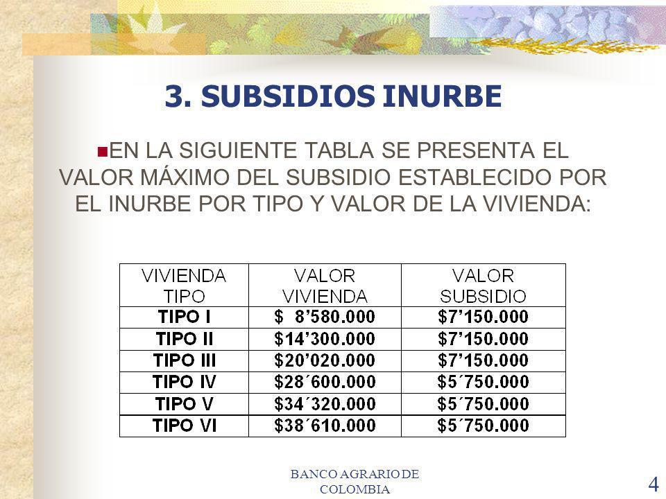 BANCO AGRARIO DE COLOMBIA 4 3. SUBSIDIOS INURBE EN LA SIGUIENTE TABLA SE PRESENTA EL VALOR MÁXIMO DEL SUBSIDIO ESTABLECIDO POR EL INURBE POR TIPO Y VA