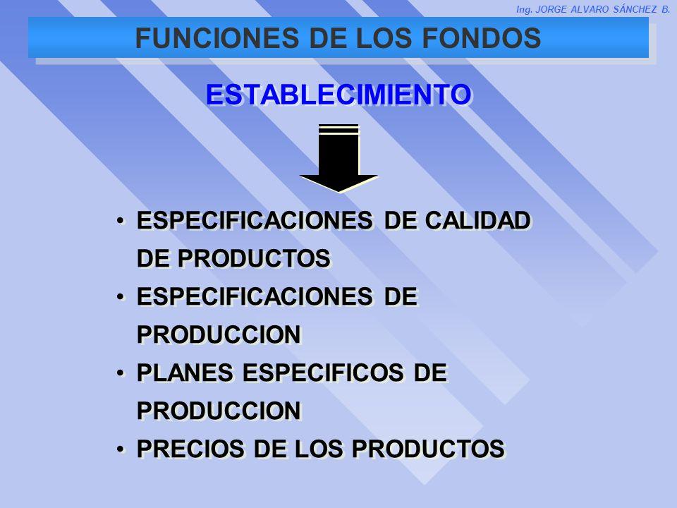 FUNCIONES DE LOS FONDOS ESTABLECIMIENTO ESPECIFICACIONES DE CALIDAD DE PRODUCTOS ESPECIFICACIONES DE PRODUCCION PLANES ESPECIFICOS DE PRODUCCION PRECI