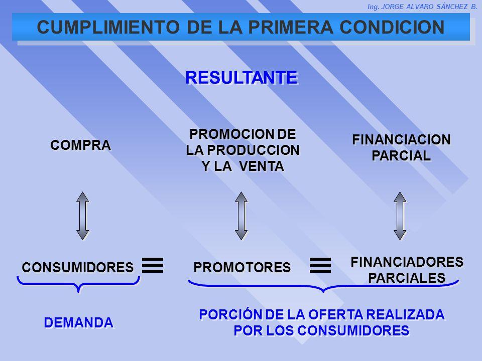 CUMPLIMIENTO DE LA PRIMERA CONDICION COMPRA PROMOCION DE LA PRODUCCION Y LA VENTA FINANCIACION PARCIAL PORCIÓN DE LA OFERTA REALIZADA POR LOS CONSUMID