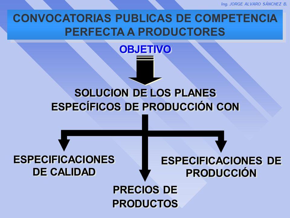 OBJETIVO CONVOCATORIAS PUBLICAS DE COMPETENCIA PERFECTA A PRODUCTORES Ing. JORGE ALVARO SÁNCHEZ B. SOLUCION DE LOS PLANES ESPECÍFICOS DE PRODUCCIÓN CO