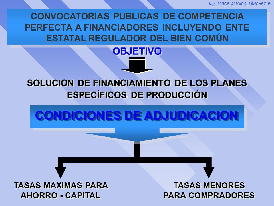 OBJETIVO CONVOCATORIAS PUBLICAS DE COMPETENCIA PERFECTA A FINANCIADORES INCLUYENDO ENTE ESTATAL REGULADOR DEL BIEN COMÚN Ing. JORGE ALVARO SÁNCHEZ B.
