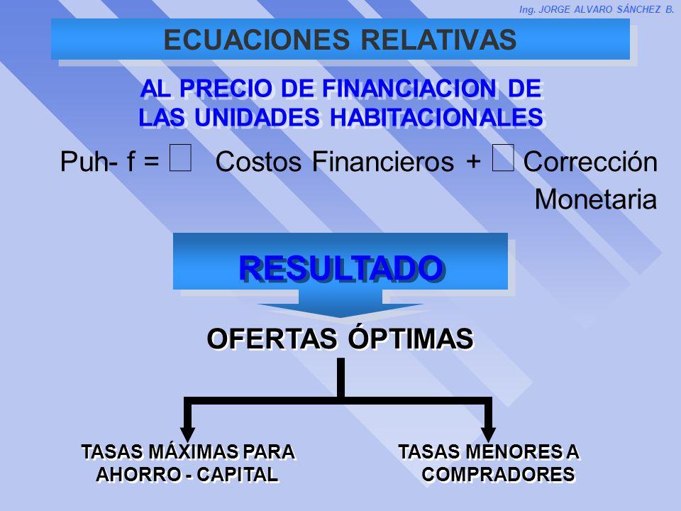 ECUACIONES RELATIVAS AL PRECIO DE FINANCIACION DE LAS UNIDADES HABITACIONALES Ing. JORGE ALVARO SÁNCHEZ B. Puh- f = Costos Financieros + Corrección Mo