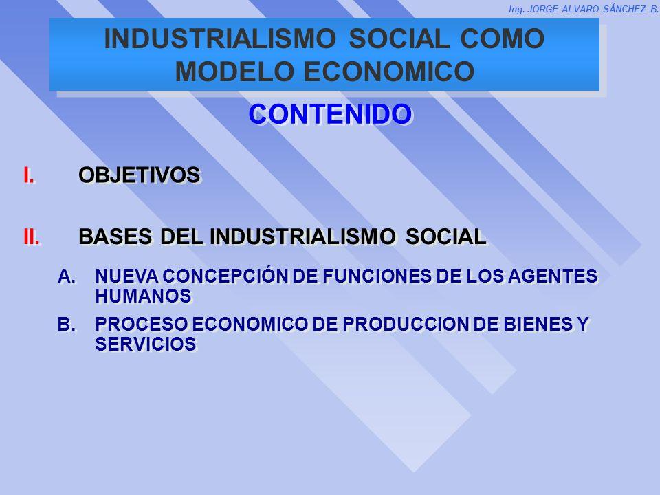 INDUSTRIALISMO SOCIAL COMO MODELO ECONOMICO Ing. JORGE ALVARO SÁNCHEZ B. CONTENIDO OBJETIVOS I. BASES DEL INDUSTRIALISMO SOCIAL II. NUEVA CONCEPCIÓN D