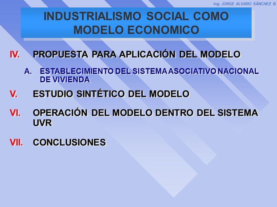INDUSTRIALISMO SOCIAL COMO MODELO ECONOMICO Ing. JORGE ALVARO SÁNCHEZ B. PROPUESTA PARA APLICACIÓN DEL MODELO IV. ESTABLECIMIENTO DEL SISTEMA ASOCIATI