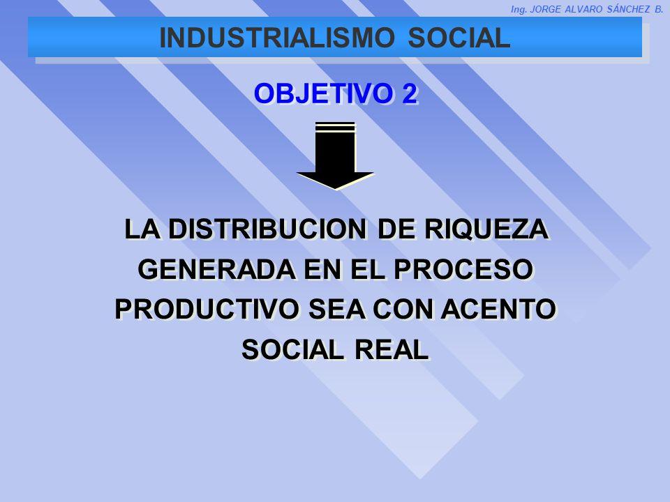 INDUSTRIALISMO SOCIAL OBJETIVO 2 LA DISTRIBUCION DE RIQUEZA GENERADA EN EL PROCESO PRODUCTIVO SEA CON ACENTO SOCIAL REAL Ing. JORGE ALVARO SÁNCHEZ B.
