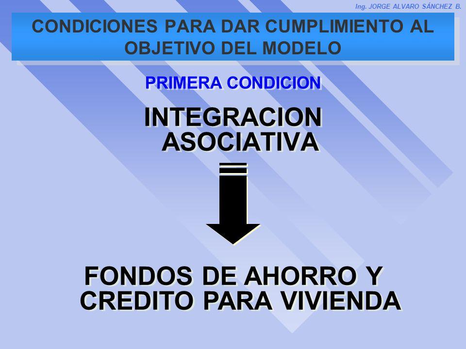 INTEGRACION ASOCIATIVA FONDOS DE AHORRO Y CREDITO PARA VIVIENDA CONDICIONES PARA DAR CUMPLIMIENTO AL OBJETIVO DEL MODELO PRIMERA CONDICION Ing. JORGE