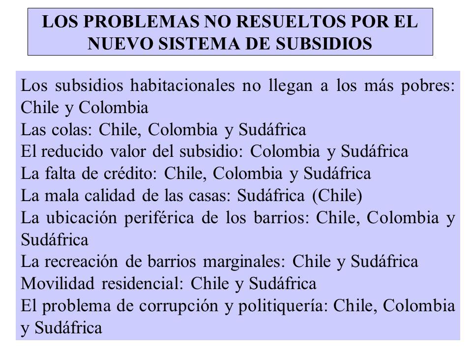 LOS PROBLEMAS NO RESUELTOS POR EL NUEVO SISTEMA DE SUBSIDIOS Los subsidios habitacionales no llegan a los más pobres: Chile y Colombia Las colas: Chil
