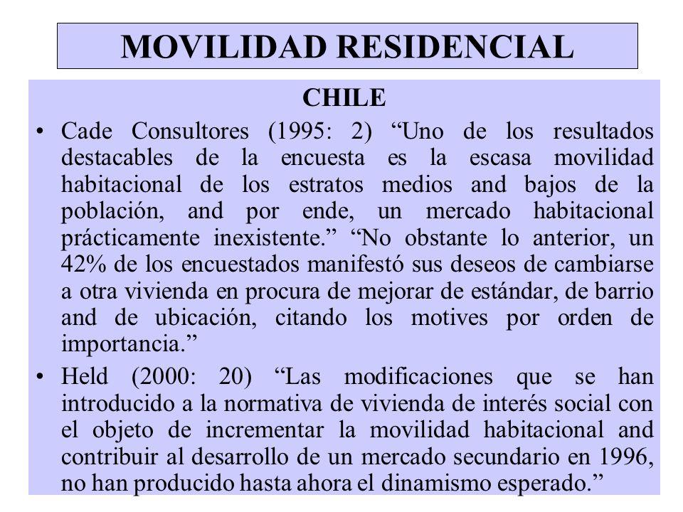 MOVILIDAD RESIDENCIAL CHILE Cade Consultores (1995: 2) Uno de los resultados destacables de la encuesta es la escasa movilidad habitacional de los est