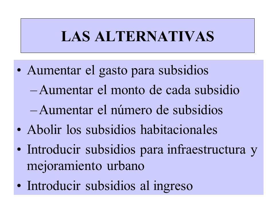 LAS ALTERNATIVAS Aumentar el gasto para subsidios –Aumentar el monto de cada subsidio –Aumentar el número de subsidios Abolir los subsidios habitacion