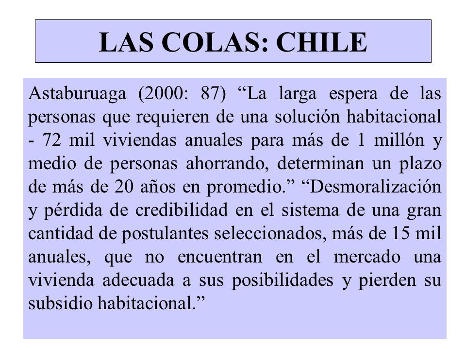 LAS COLAS: COLOMBIA Giraldo (1997: 185) La voluminosa lista de beneficiarios pendiente de otorgamiento del subsidio, que con los recursos disponibles no ha sido posible atender hasta el momento, expresa nítidamente la insuficiencia del presupuesto destinado al sector.