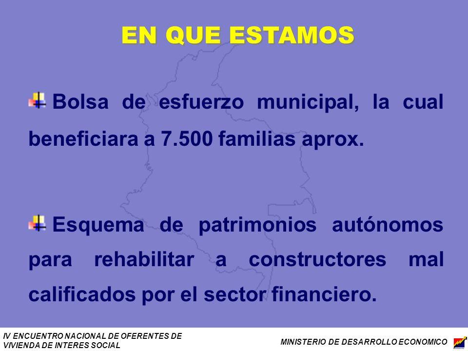 IV ENCUENTRO NACIONAL DE OFERENTES DE VIVIENDA DE INTERES SOCIAL MINISTERIO DE DESARROLLO ECONOMICO EN QUE ESTAMOS Bolsa de esfuerzo municipal, la cua