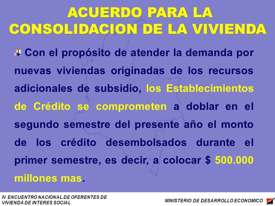 IV ENCUENTRO NACIONAL DE OFERENTES DE VIVIENDA DE INTERES SOCIAL MINISTERIO DE DESARROLLO ECONOMICO Con el propósito de atender la demanda por nuevas