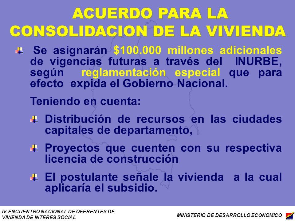 IV ENCUENTRO NACIONAL DE OFERENTES DE VIVIENDA DE INTERES SOCIAL MINISTERIO DE DESARROLLO ECONOMICO ACUERDO PARA LA CONSOLIDACION DE LA VIVIENDA Se as