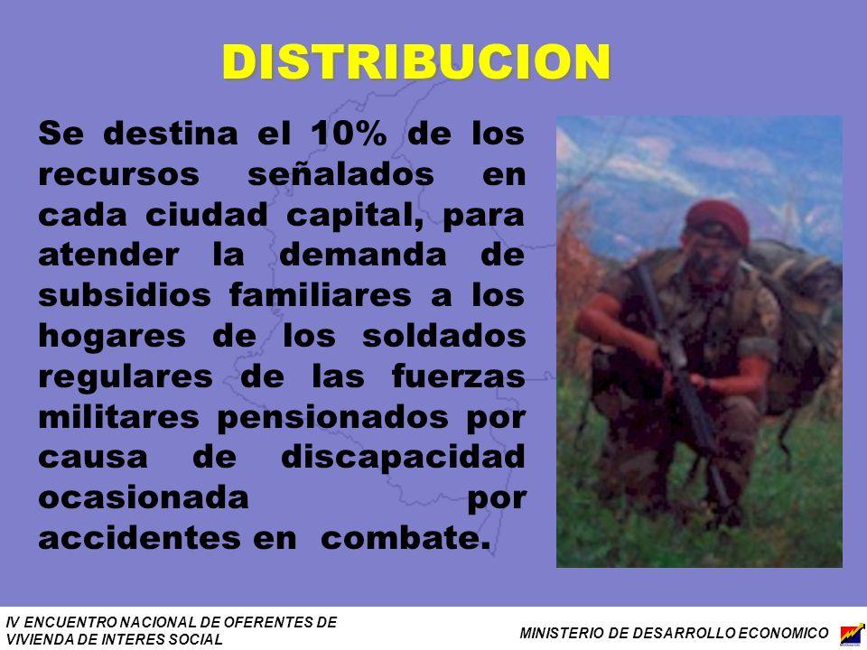 IV ENCUENTRO NACIONAL DE OFERENTES DE VIVIENDA DE INTERES SOCIAL MINISTERIO DE DESARROLLO ECONOMICO DISTRIBUCION Se destina el 10% de los recursos señ