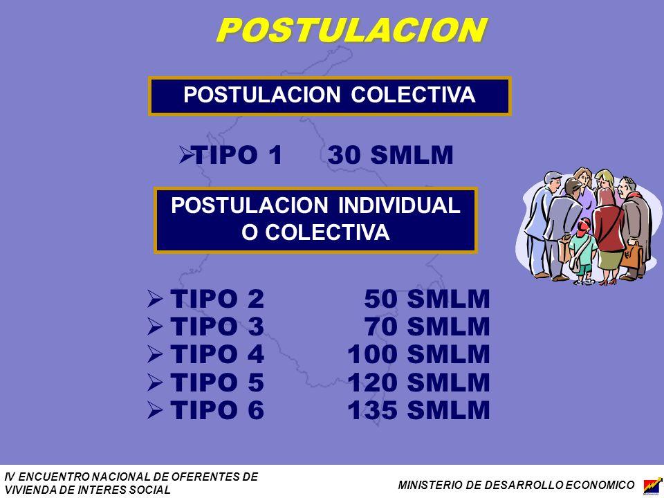 IV ENCUENTRO NACIONAL DE OFERENTES DE VIVIENDA DE INTERES SOCIAL MINISTERIO DE DESARROLLO ECONOMICO POSTULACION COLECTIVA POSTULACION TIPO 2 50 SMLM T