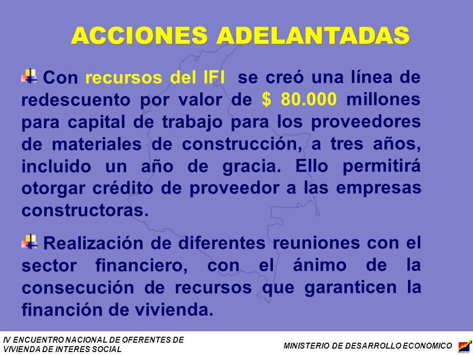 IV ENCUENTRO NACIONAL DE OFERENTES DE VIVIENDA DE INTERES SOCIAL MINISTERIO DE DESARROLLO ECONOMICO ACCIONES ADELANTADAS Con recursos del IFI se creó
