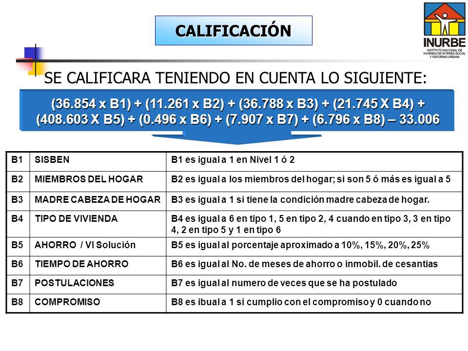 CALIFICACIÓN (36.854 x B1) + (11.261 x B2) + (36.788 x B3) + (21.745 X B4) + (408.603 X B5) + (0.496 x B6) + (7.907 x B7) + (6.796 x B8) – 33.006 SE C
