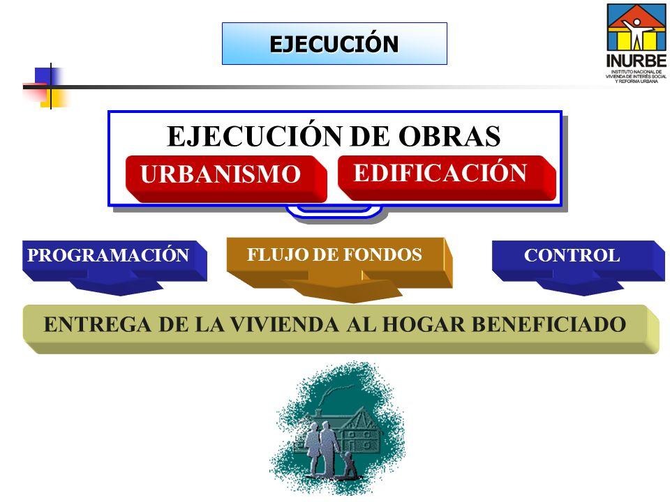 FLUJO DE FONDOS PROGRAMACIÓN ENTREGA DE LA VIVIENDA AL HOGAR BENEFICIADO EJECUCIÓN EJECUCIÓN DE OBRAS URBANISMO EDIFICACIÓN CONTROL