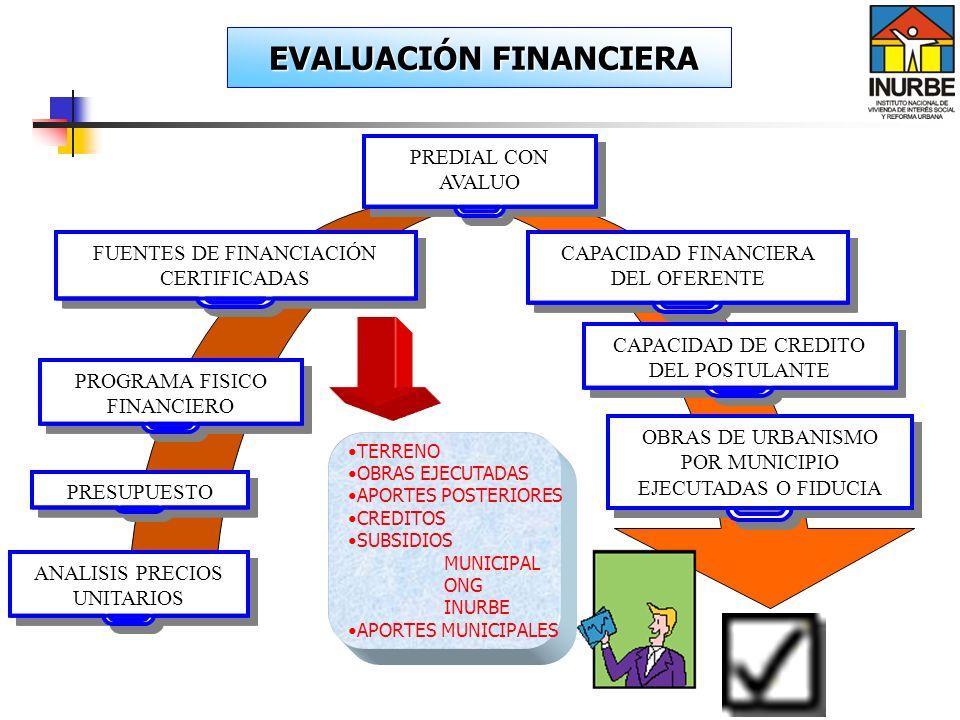 ANALISIS PRECIOS UNITARIOS PROGRAMA FISICO FINANCIERO FUENTES DE FINANCIACIÓN CERTIFICADAS OBRAS DE URBANISMO POR MUNICIPIO EJECUTADAS O FIDUCIA PRESU