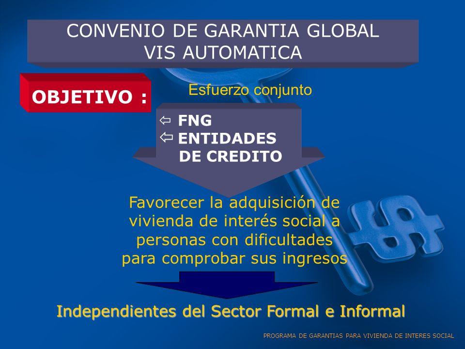 SISTEMA NACIONAL DE GARANTÍAS PROGRAMA DE GARANTIAS PARA VIVIENDA DE INTERES SOCIAL