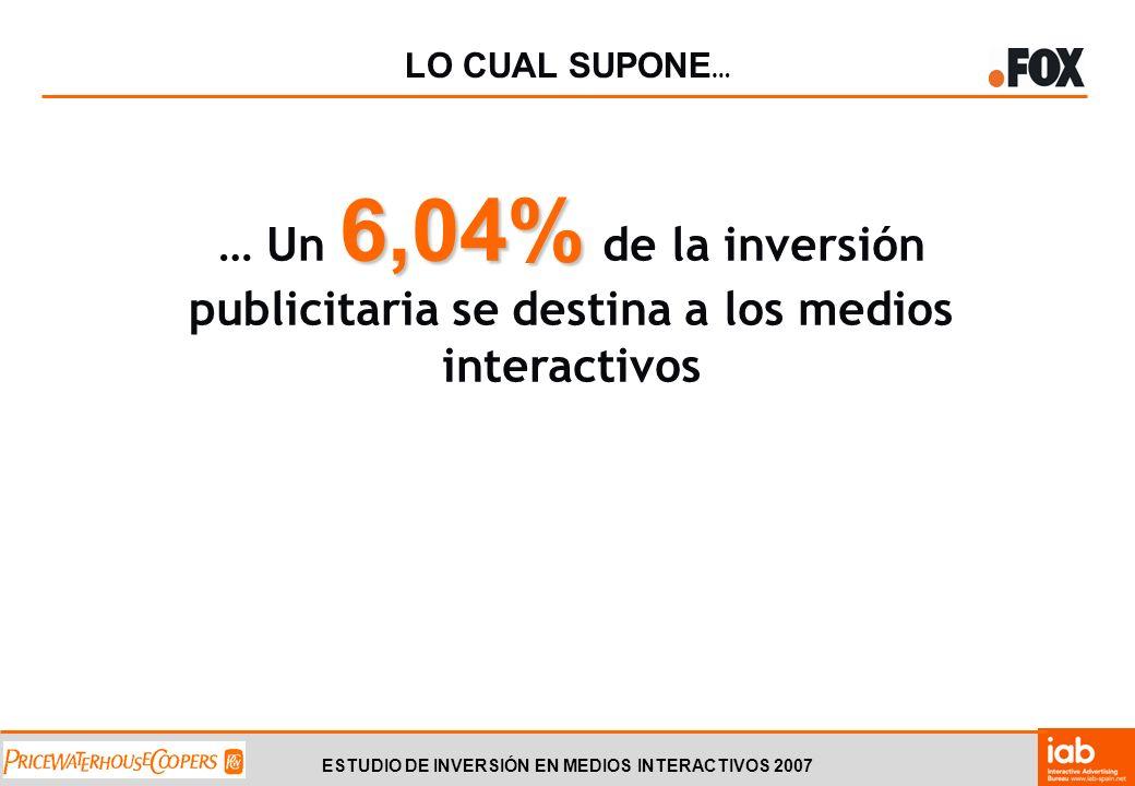 ESTUDIO DE INVERSIÓN EN MEDIOS INTERACTIVOS 2007 6,04% … Un 6,04% de la inversión publicitaria se destina a los medios interactivos LO CUAL SUPONE …
