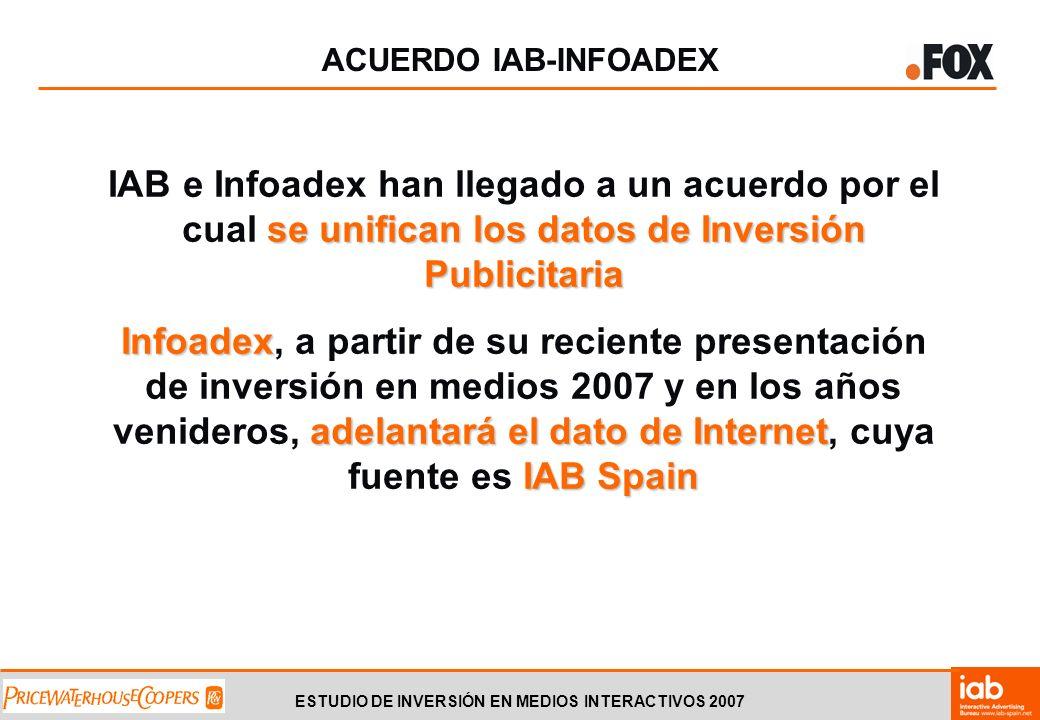 ESTUDIO DE INVERSIÓN EN MEDIOS INTERACTIVOS 2007 se unifican los datos de Inversión Publicitaria IAB e Infoadex han llegado a un acuerdo por el cual se unifican los datos de Inversión Publicitaria Infoadex adelantará el dato de Internet IAB Spain Infoadex, a partir de su reciente presentación de inversión en medios 2007 y en los años venideros, adelantará el dato de Internet, cuya fuente es IAB Spain ACUERDO IAB-INFOADEX