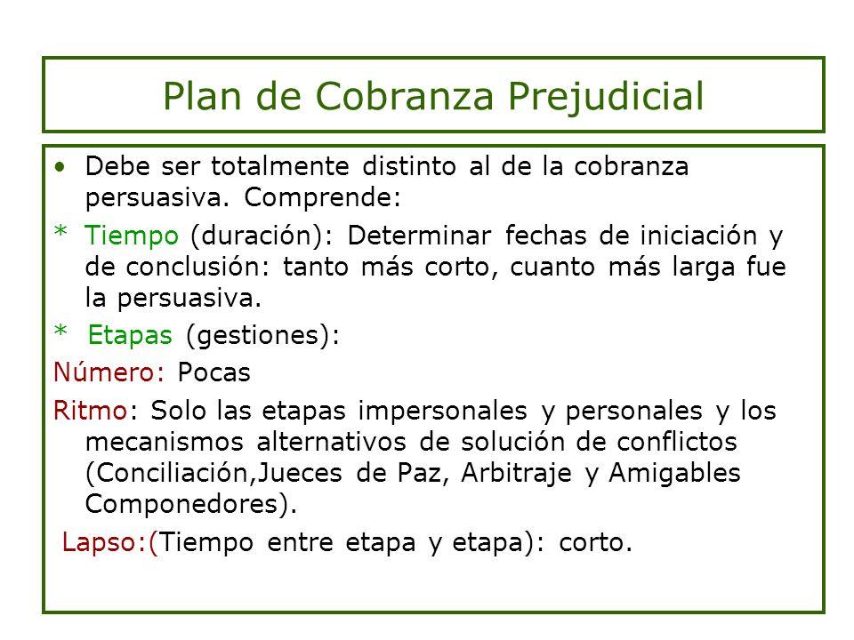 Plan de Cobranza Persuasiva Comprende: Tiempo (duración):Fijar fechas de iniciación y de conclusión. Indica qué lapso debe existir entre la cobranza p