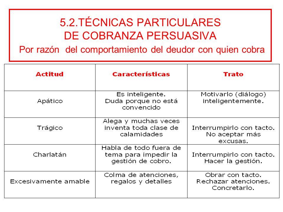 5.2.TÉCNICAS PARTICULARES DE COBRANZA PERSUASIVA Por razón del comportamiento del deudor con quien cobra