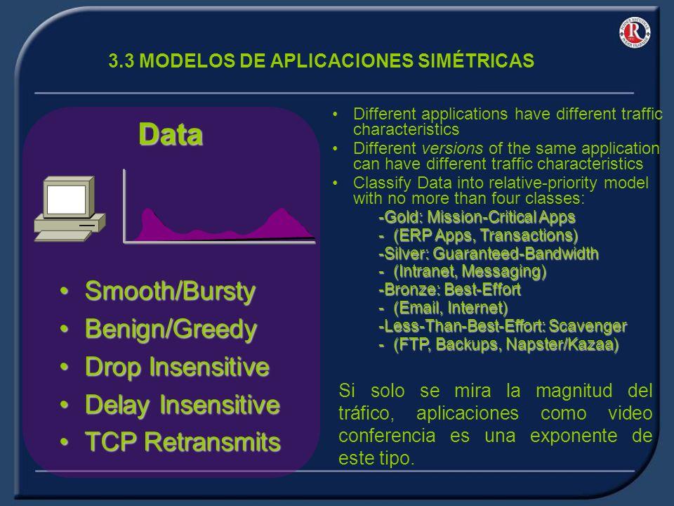 3.3 MODELOS DE APLICACIONES SIMÉTRICAS Si solo se mira la magnitud del tráfico, aplicaciones como video conferencia es una exponente de este tipo.