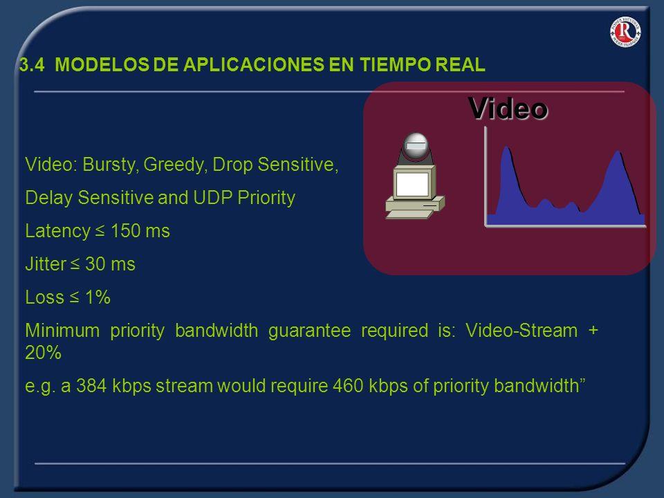 3.4 MODELOS DE APLICACIONES EN TIEMPO REAL Video: Bursty, Greedy, Drop Sensitive, Delay Sensitive and UDP Priority Latency 150 ms Jitter 30 ms Loss 1% Minimum priority bandwidth guarantee required is: Video-Stream + 20% e.g.