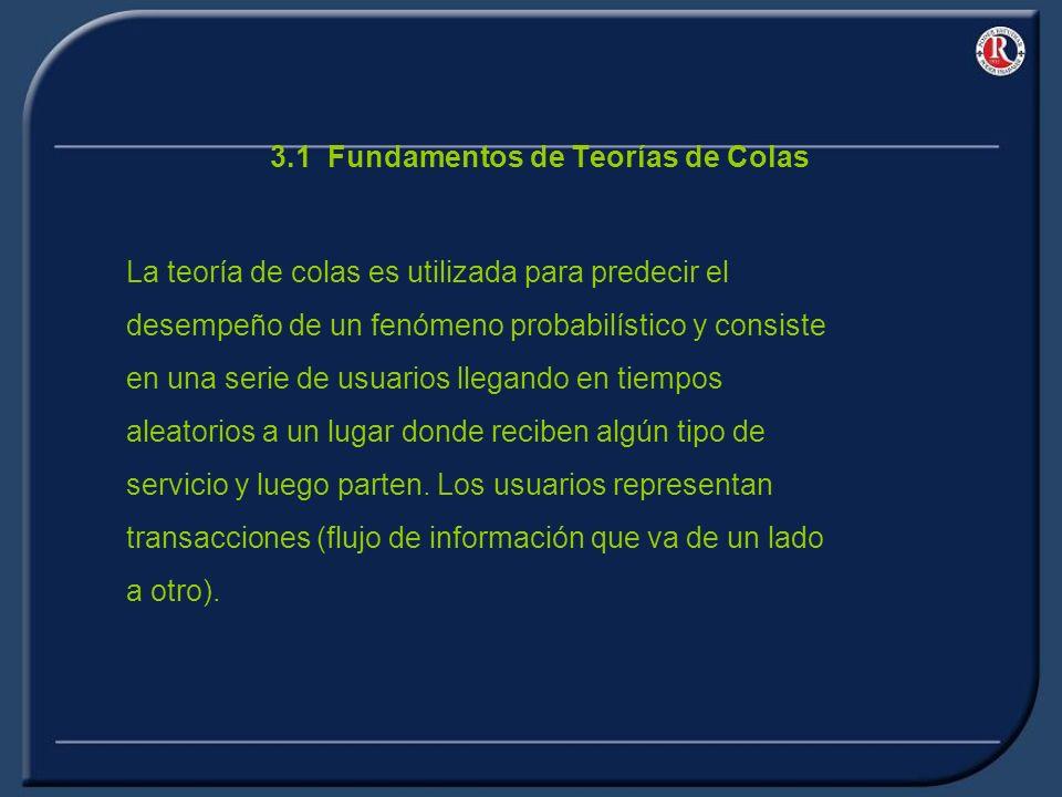 3.1 Fundamentos de Teorías de Colas La teoría de colas es utilizada para predecir el desempeño de un fenómeno probabilístico y consiste en una serie de usuarios llegando en tiempos aleatorios a un lugar donde reciben algún tipo de servicio y luego parten.