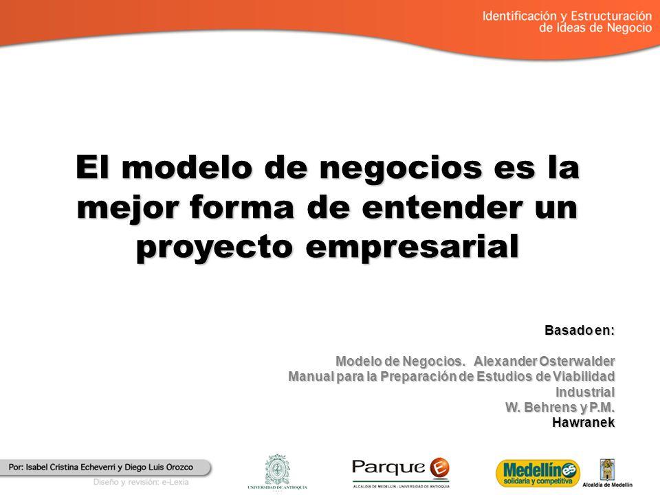 Basado en: Modelo de Negocios. Alexander Osterwalder Manual para la Preparación de Estudios de Viabilidad Industrial W. Behrens y P.M. Hawranek El mod