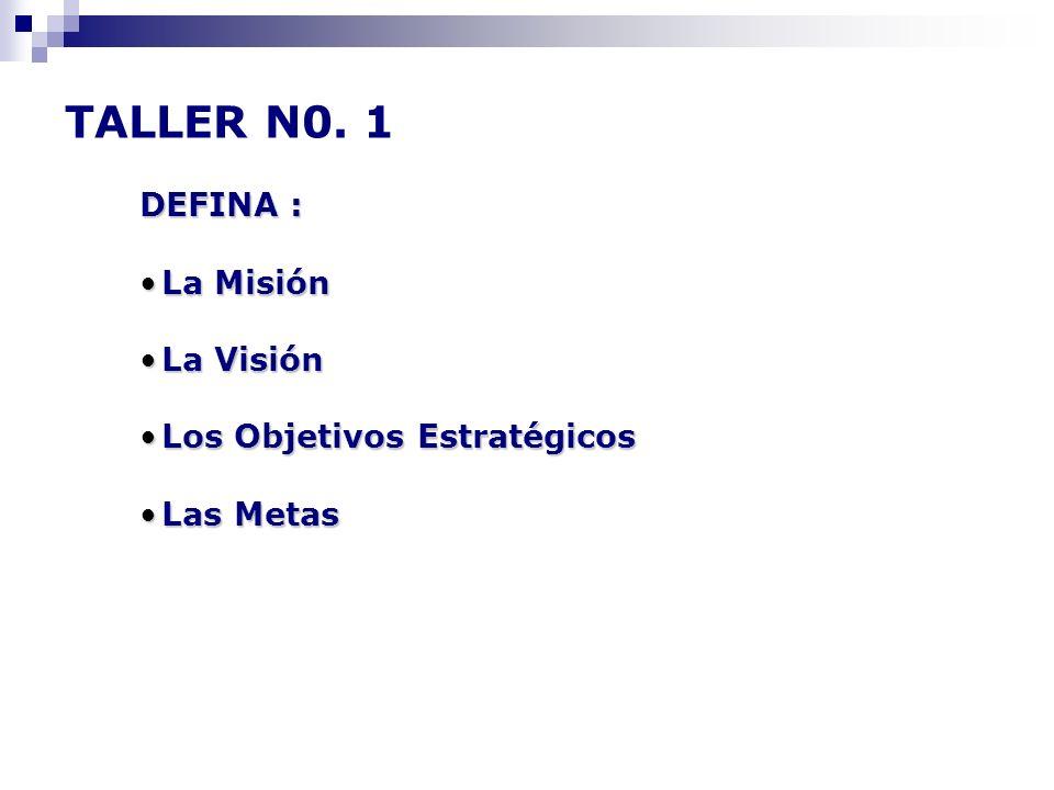 TALLER N0. 1 DEFINA : La MisiónLa Misión La VisiónLa Visión Los Objetivos EstratégicosLos Objetivos Estratégicos Las MetasLas Metas