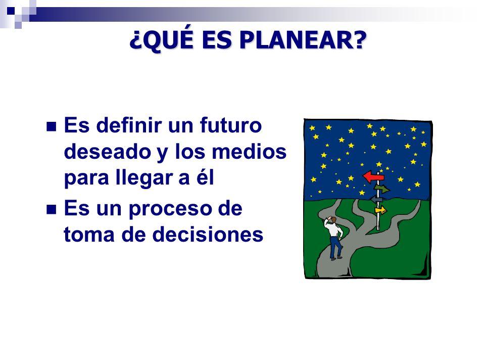 Es definir un futuro deseado y los medios para llegar a él Es un proceso de toma de decisiones ¿QUÉ ES PLANEAR?