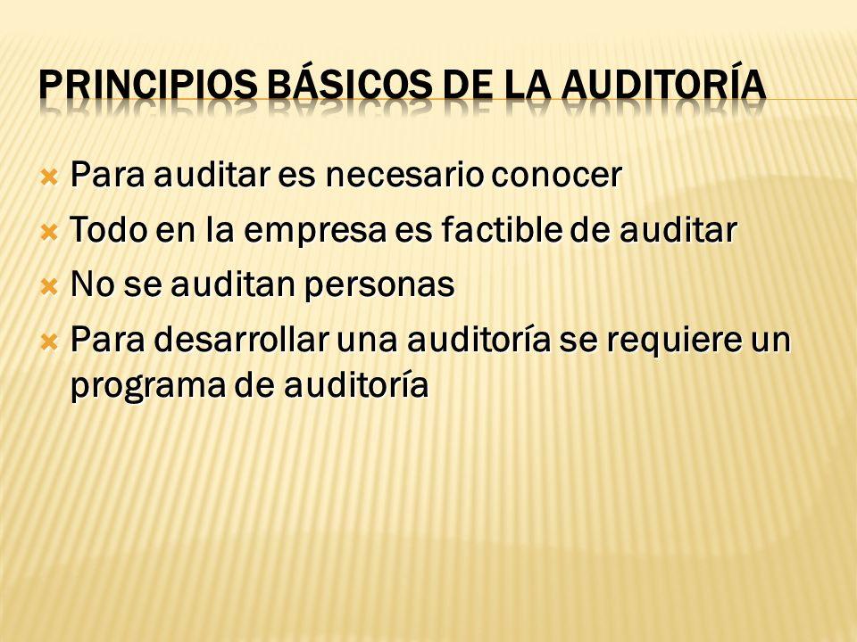 Para auditar es necesario conocer Para auditar es necesario conocer Todo en la empresa es factible de auditar Todo en la empresa es factible de auditar No se auditan personas No se auditan personas Para desarrollar una auditoría se requiere un programa de auditoría Para desarrollar una auditoría se requiere un programa de auditoría