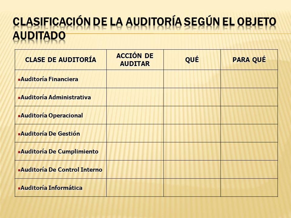 CLASE DE AUDITORÍA ACCIÓN DE AUDITAR QUÉ PARA QUÉ Auditoría Financiera Auditoría Financiera Auditoría Administrativa Auditoría Administrativa Auditorí