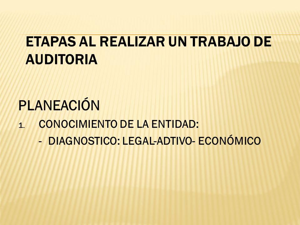 ETAPAS AL REALIZAR UN TRABAJO DE AUDITORIA PLANEACIÓN 1. CONOCIMIENTO DE LA ENTIDAD: -DIAGNOSTICO: LEGAL-ADTIVO-ECONÓMICO