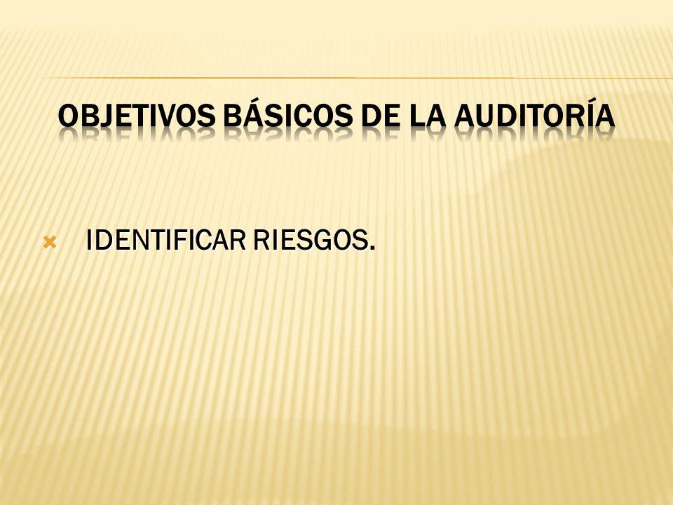 IDENTIFICAR RIESGOS IDENTIFICAR RIESGOS.