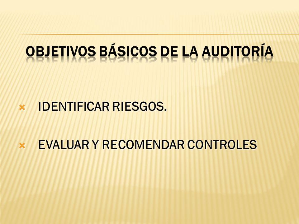 IDENTIFICAR RIESGOS. IDENTIFICAR RIESGOS. EVALUAR Y RECOMENDAR CONTROLES EVALUAR Y RECOMENDAR CONTROLES