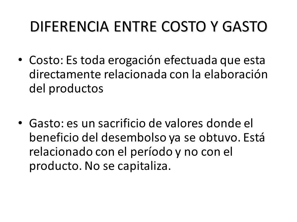 DIFERENCIA ENTRE COSTO Y GASTO Costo: Es toda erogación efectuada que esta directamente relacionada con la elaboración del productos Gasto: es un sacr