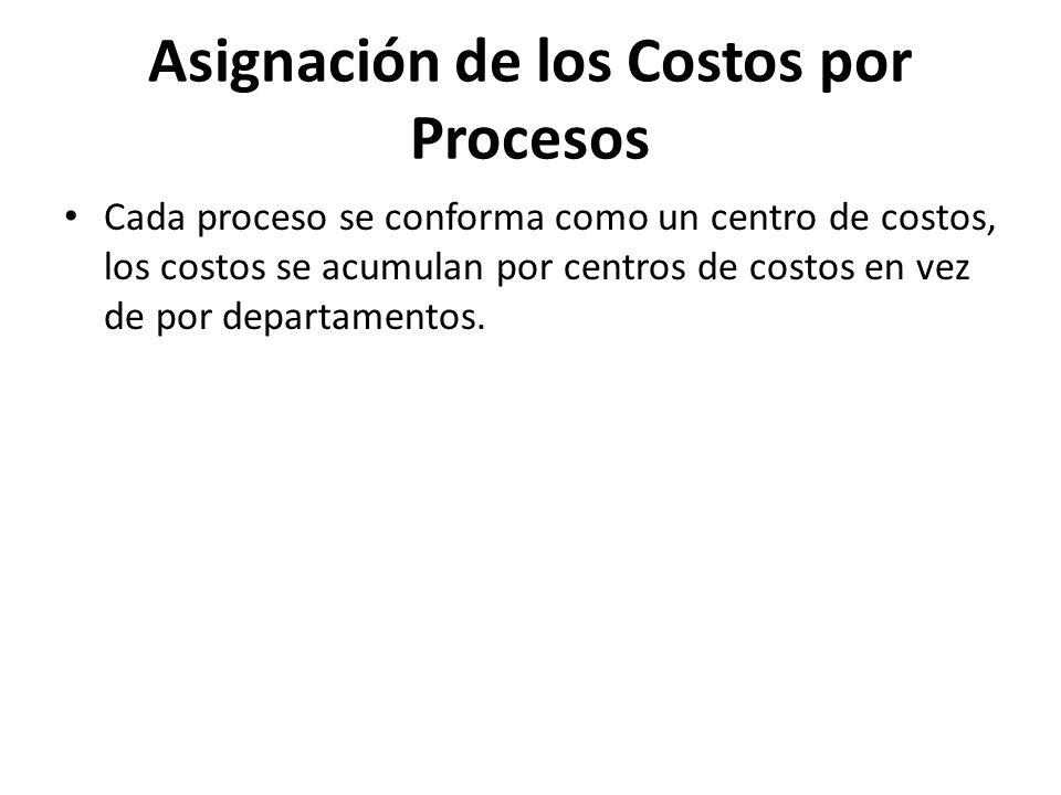 Cada proceso se conforma como un centro de costos, los costos se acumulan por centros de costos en vez de por departamentos.