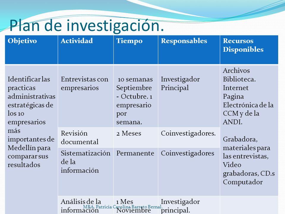 Plan de investigación. ObjetivoActividadTiempoResponsablesRecursos Disponibles Identificar las practicas administrativas estratégicas de los 10 empres