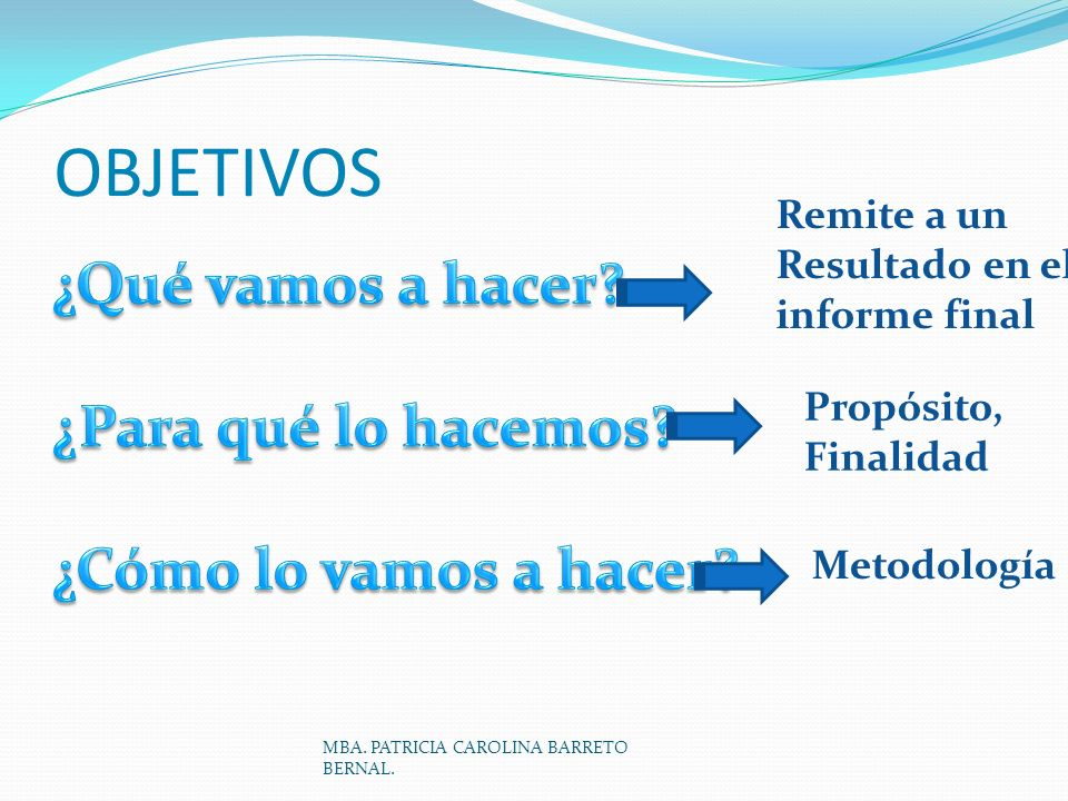 OBJETIVOS Remite a un Resultado en el informe final Propósito, Finalidad Metodología MBA. PATRICIA CAROLINA BARRETO BERNAL.