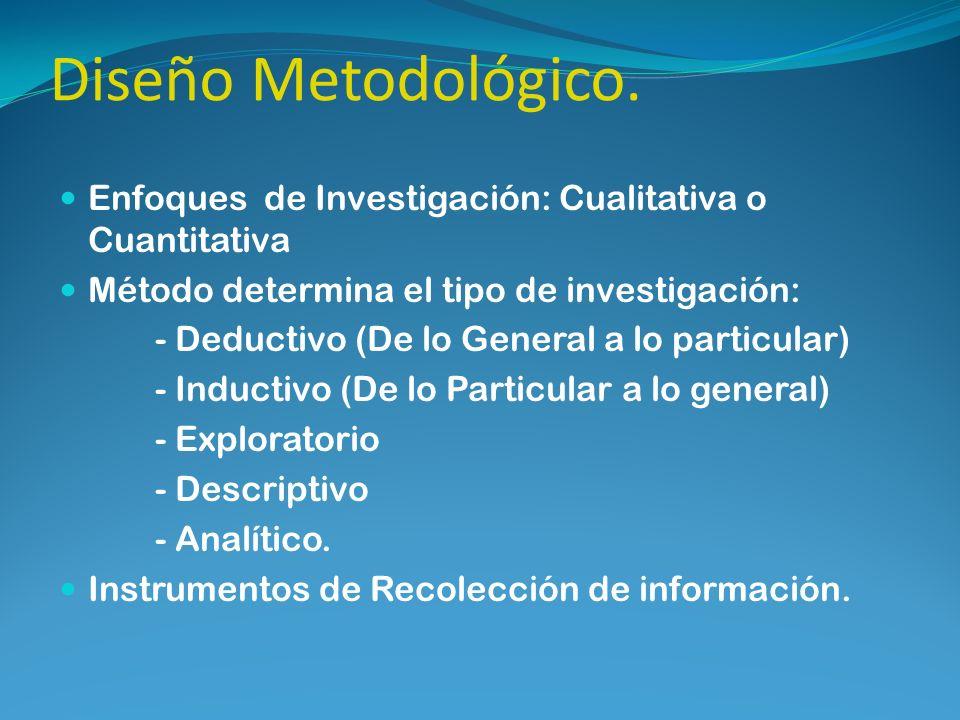 Diseño Metodológico. Enfoques de Investigación: Cualitativa o Cuantitativa Método determina el tipo de investigación: - Deductivo (De lo General a lo