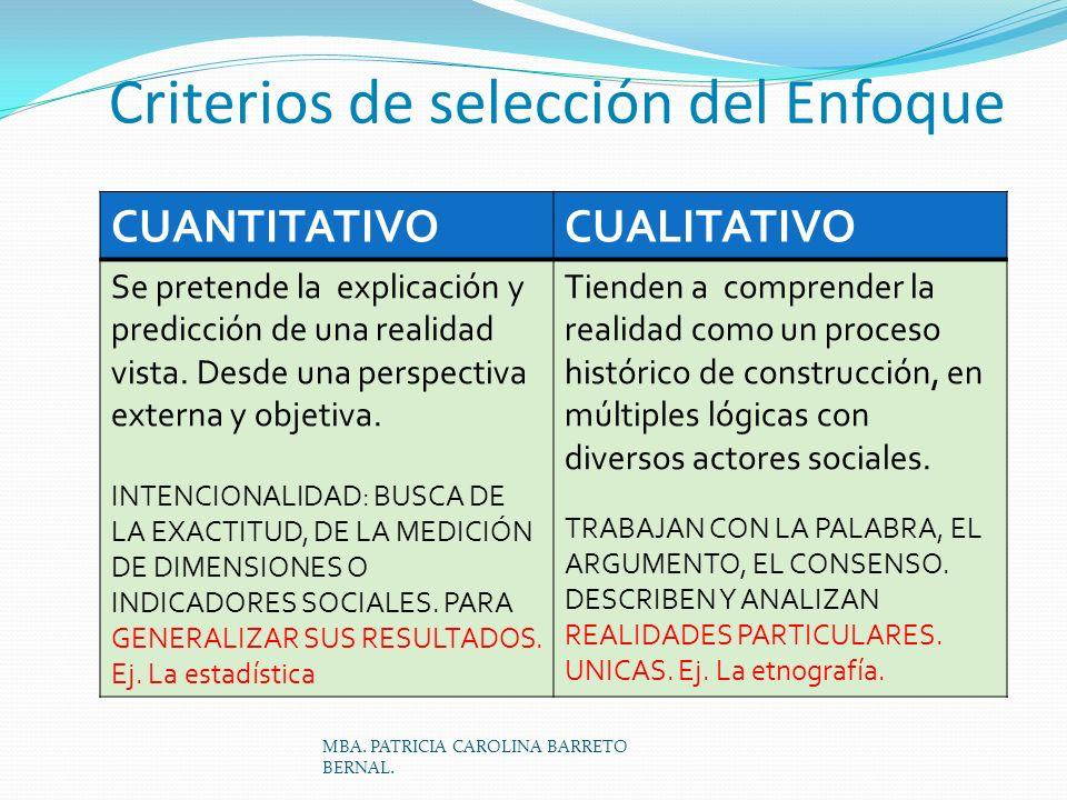 Criterios de selección del Enfoque CUANTITATIVOCUALITATIVO Se pretende la explicación y predicción de una realidad vista. Desde una perspectiva extern