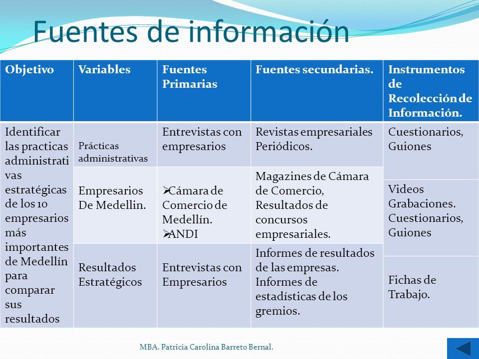 Fuentes de información ObjetivoVariablesFuentes Primarias Fuentes secundarias.Instrumentos de Recolección de Información. Identificar las practicas ad