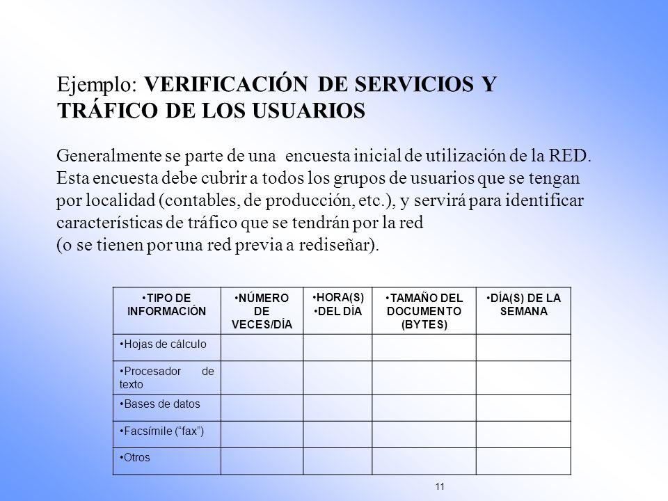 11 Ejemplo: VERIFICACIÓN DE SERVICIOS Y TRÁFICO DE LOS USUARIOS Generalmente se parte de una encuesta inicial de utilización de la RED. Esta encuesta