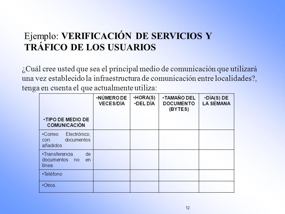 12 Ejemplo: VERIFICACIÓN DE SERVICIOS Y TRÁFICO DE LOS USUARIOS ¿Cuál cree usted que sea el principal medio de comunicación que utilizará una vez esta