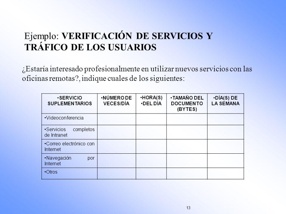 13 Ejemplo: VERIFICACIÓN DE SERVICIOS Y TRÁFICO DE LOS USUARIOS ¿Estaría interesado profesionalmente en utilizar nuevos servicios con las oficinas rem
